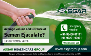 Average-Volume-and-Distance-of-Male-Semen-Ejaculate-Weak-Frequent-ejaculation-and-watery-semen-causes-roy-medical-kerala-asgar-herbal-healthcare-india