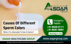 Causes-of-different-sperm-colors-yellow-change-consult-best-sexologist-in-Ernakulam-Trivandrum-Kottayam
