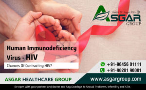 HIV-Human-Immunodeficiency-Virus