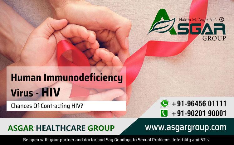 HIV – Human Immunodeficiency Virus
