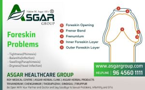 Foreskin-Problems-Tightness-Phimosis-Balanitis-Swelling-Paraphimosis-Dryness