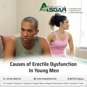 Causes-of-Erectile-Dysfunction-In-Young-Men-Treatment-Ayurvedic-medicine-Kerala-and-Roy-Medical-Tirupur